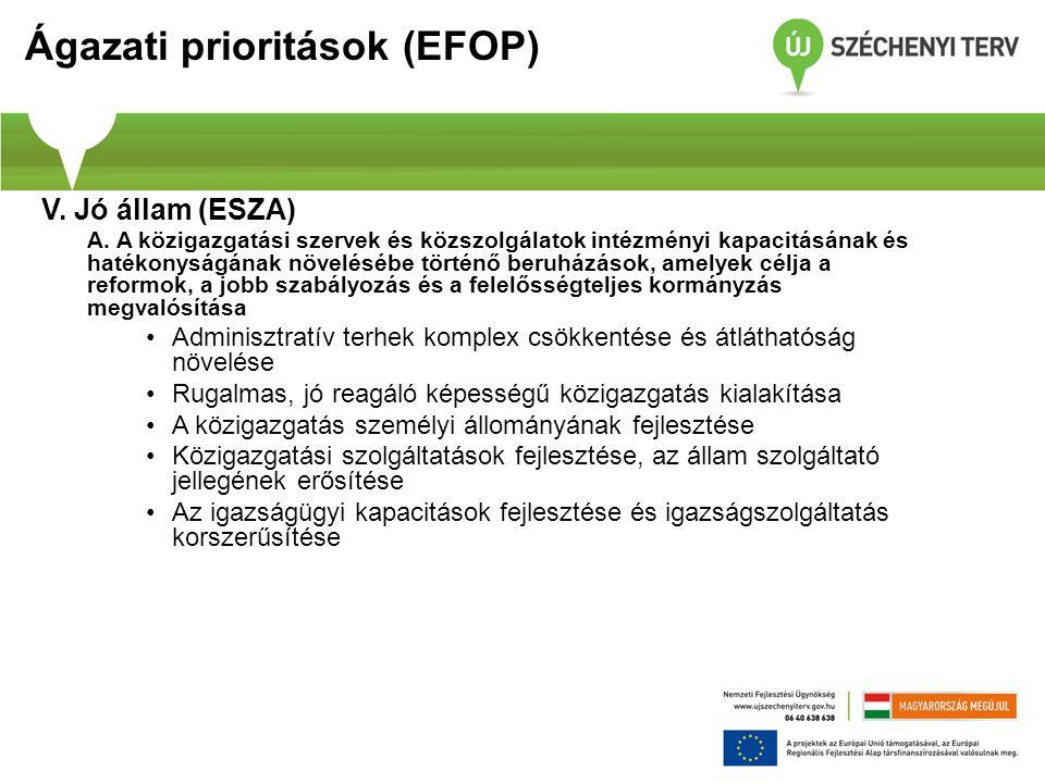 Ágazati prioritások (EFOP) V. Jó állam (ESZA) A. A közigazgatási szervek és közszolgálatok intézményi kapacitásának és hatékonyságának növelésébe tört