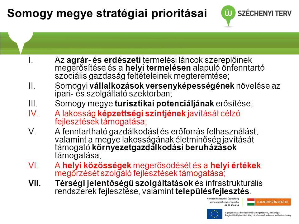 Somogy megye stratégiai prioritásai I.Az agrár- és erdészeti termelési láncok szereplőinek megerősítése és a helyi termelésen alapuló önfenntartó szociális gazdaság feltételeinek megteremtése; II.Somogyi vállalkozások versenyképességének növelése az ipari- és szolgáltató szektorban; III.Somogy megye turisztikai potenciáljának erősítése; IV.A lakosság képzettségi szintjének javítását célzó fejlesztések támogatása; V.A fenntartható gazdálkodást és erőforrás felhasználást, valamint a megye lakosságának életminőség javítását támogató környezetgazdálkodási beruházások támogatása; VI.A helyi közösségek megerősödését és a helyi értékek megőrzését szolgáló fejlesztések támogatása; VII.Térségi jelentőségű szolgáltatások és infrastrukturális rendszerek fejlesztése, valamint településfejlesztés.