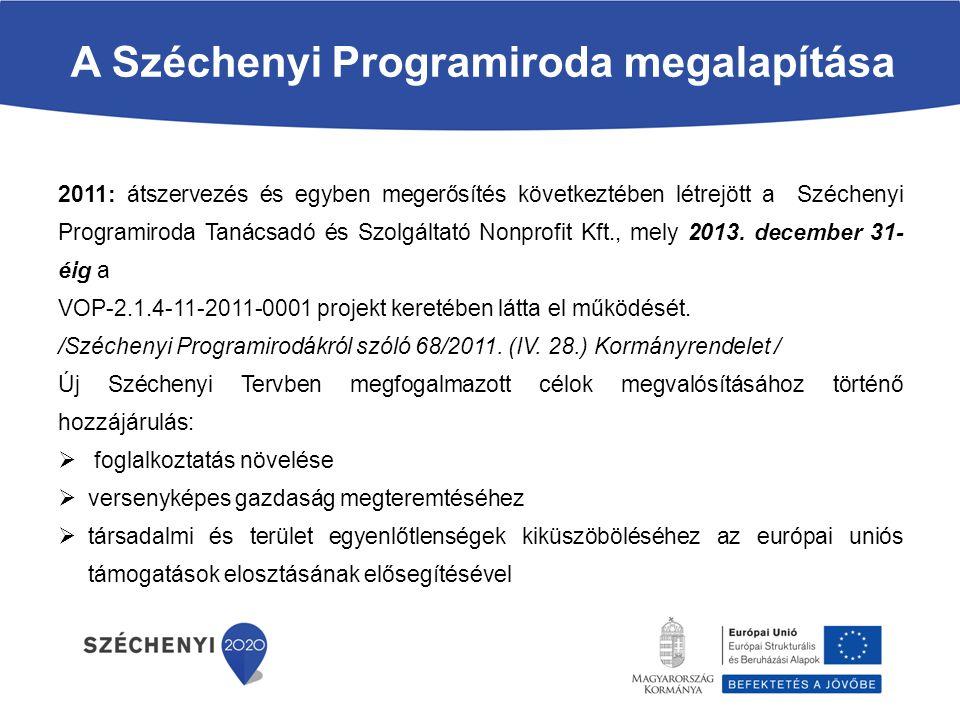 A Széchenyi Programiroda megalapítása 2011: átszervezés és egyben megerősítés következtében létrejött a Széchenyi Programiroda Tanácsadó és Szolgáltató Nonprofit Kft., mely 2013.