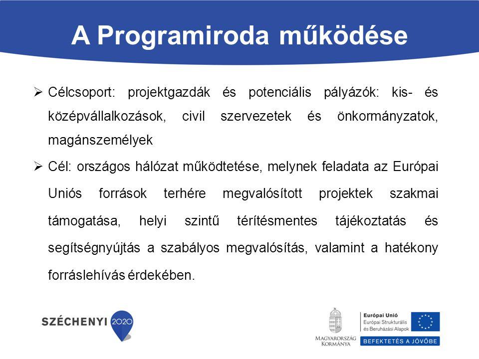  Célcsoport: projektgazdák és potenciális pályázók: kis- és középvállalkozások, civil szervezetek és önkormányzatok, magánszemélyek  Cél: országos hálózat működtetése, melynek feladata az Európai Uniós források terhére megvalósított projektek szakmai támogatása, helyi szintű térítésmentes tájékoztatás és segítségnyújtás a szabályos megvalósítás, valamint a hatékony forráslehívás érdekében.