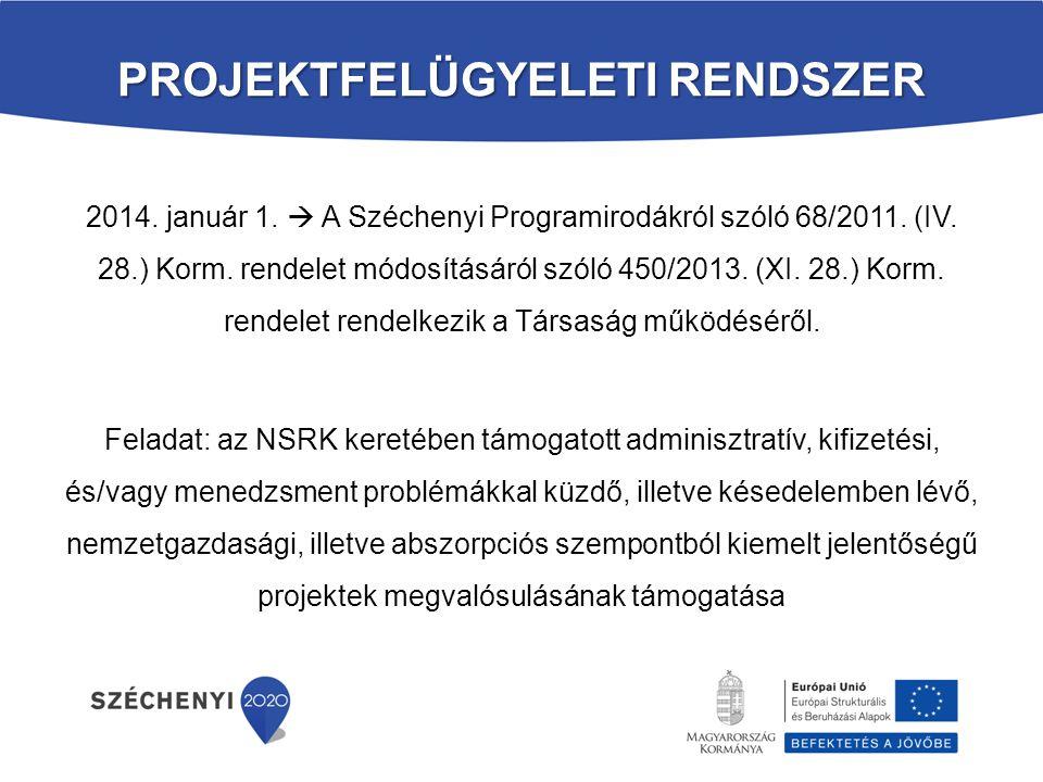 PROJEKTFELÜGYELETI RENDSZER 2014. január 1.  A Széchenyi Programirodákról szóló 68/2011. (IV. 28.) Korm. rendelet módosításáról szóló 450/2013. (XI.