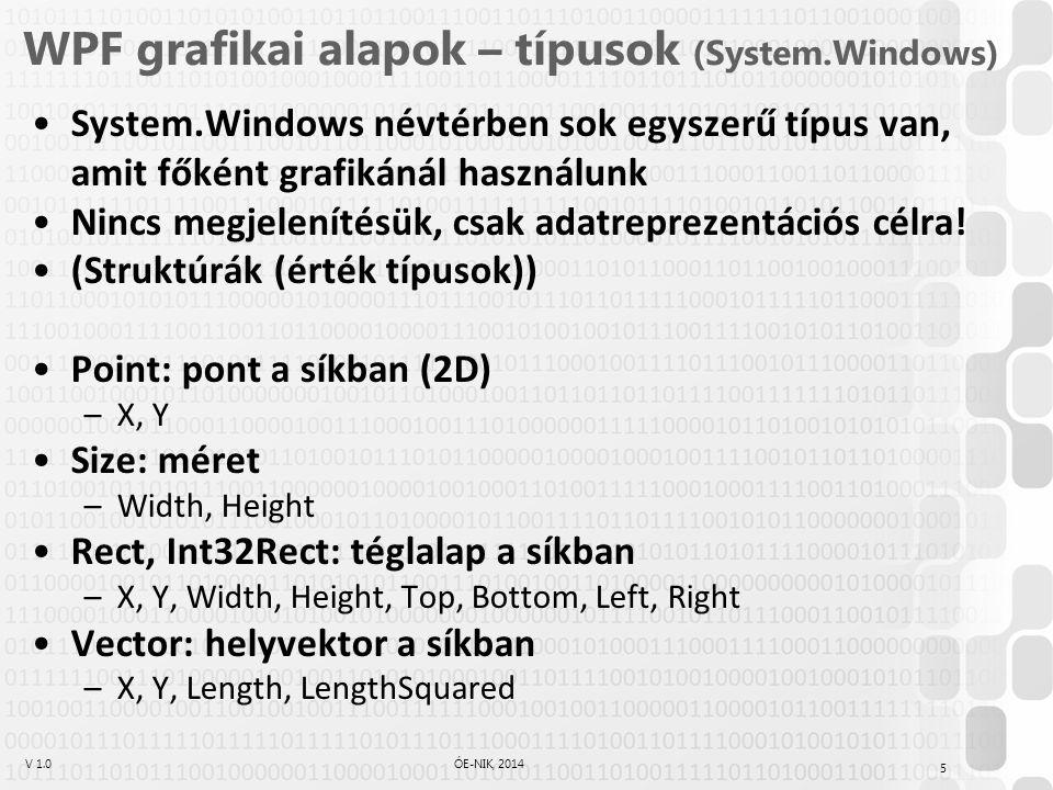 V 1.0ÓE-NIK, 2014 WPF grafikai alapok – típusok (System.Windows) System.Windows névtérben sok egyszerű típus van, amit főként grafikánál használunk Ni