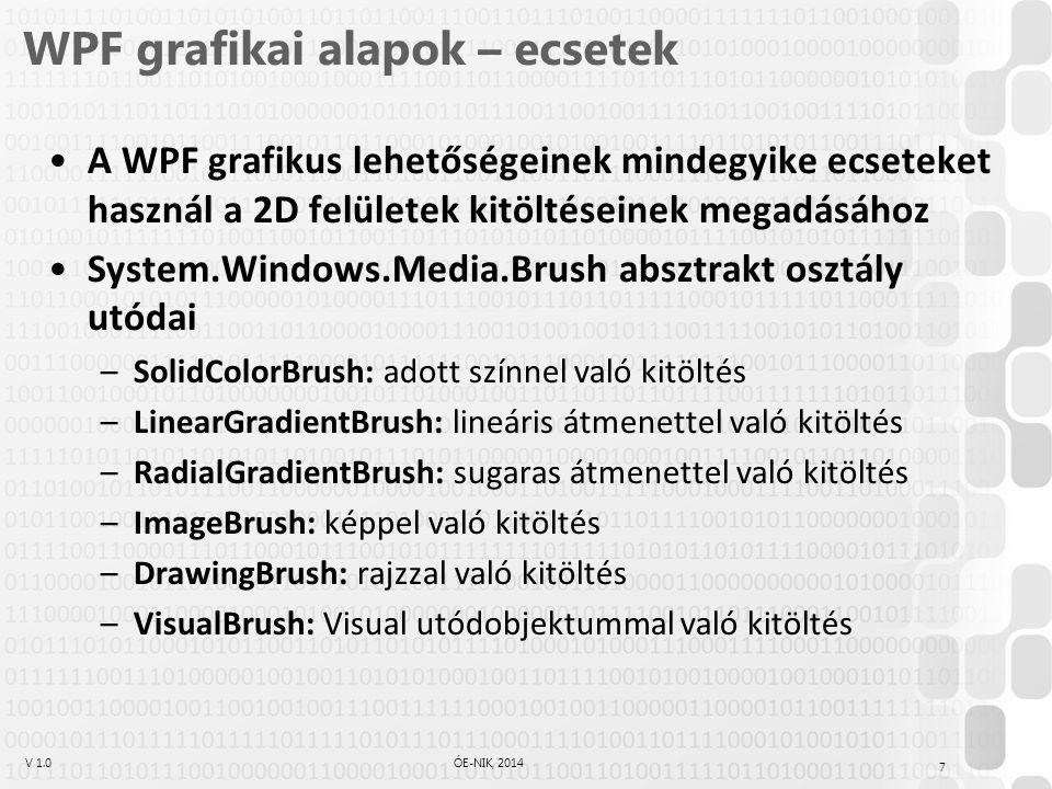 V 1.0ÓE-NIK, 2014 WPF grafikai alapok – ecsetek A WPF grafikus lehetőségeinek mindegyike ecseteket használ a 2D felületek kitöltéseinek megadásához Sy