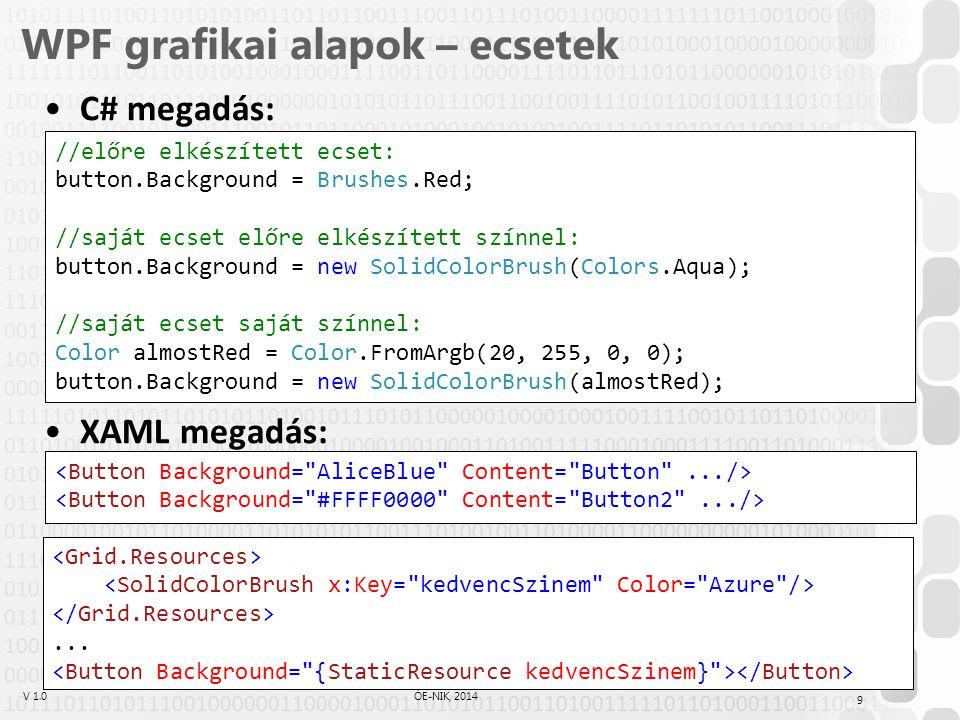 V 1.0ÓE-NIK, 2014 Shape-ek Ellipse Rectangle Line Polygon Polyline Path –Utóbbi négy elem Toolboxhoz adása: Toolbox  Jobb klikk  Choose Items…  WPF Components Nincs jó szerkesztési idejű támogatás hozzájuk 10