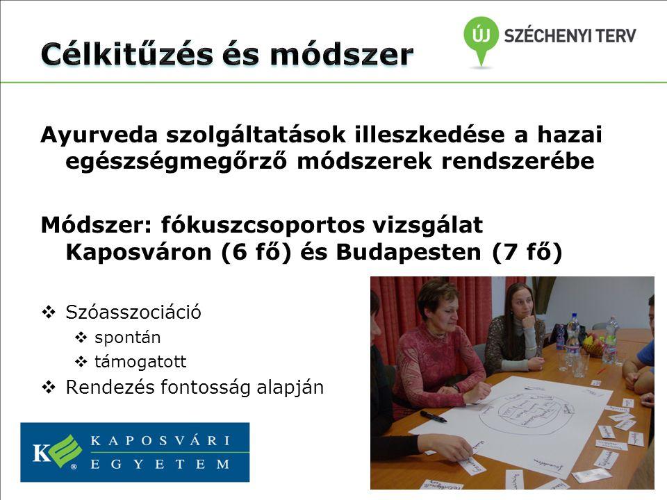 Ayurveda szolgáltatások illeszkedése a hazai egészségmegőrző módszerek rendszerébe Módszer: fókuszcsoportos vizsgálat Kaposváron (6 fő) és Budapesten