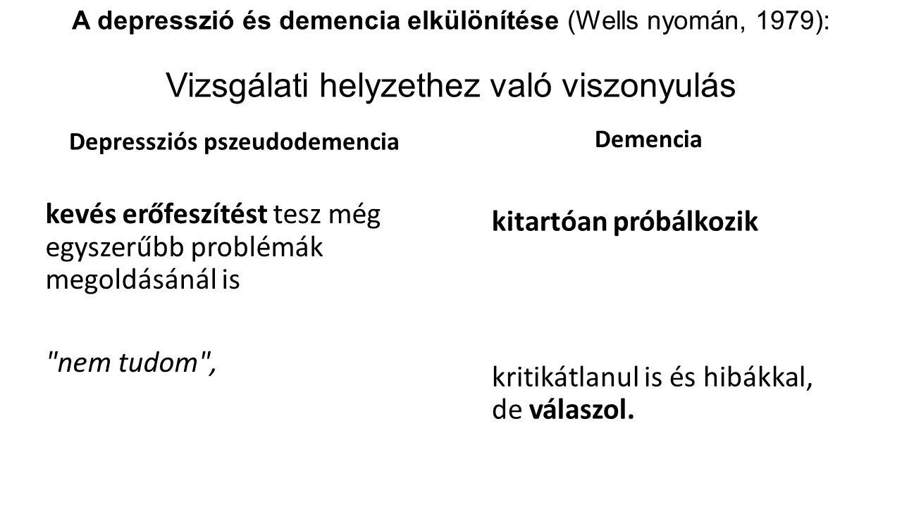 A depresszió és demencia elkülönítése (Wells nyomán, 1979): Vizsgálati helyzethez való viszonyulás Depressziós pszeudodemencia kevés erőfeszítést tesz