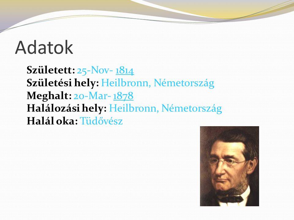 Adatok Született: 25-Nov- 1814 Születési hely: Heilbronn, Németország Meghalt: 20-Mar- 1878 Halálozási hely: Heilbronn, Németország Halál oka: Tüdővés
