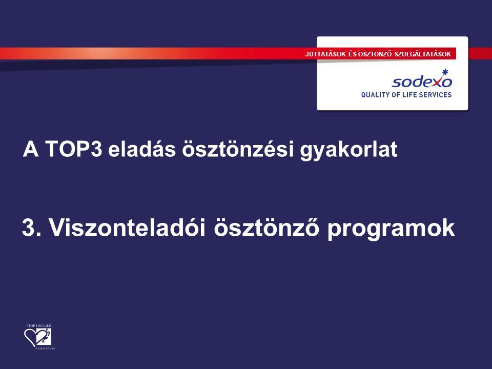 A TOP3 eladás ösztönzési gyakorlat JUTTATÁSOK ÉS ÖSZTÖNZŐ SZOLGÁLTATÁSOK 3. Viszonteladói ösztönző programok