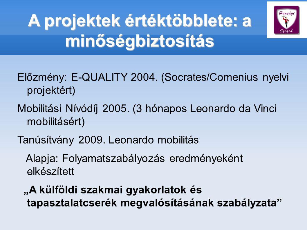 A projektek értéktöbblete: a minőségbiztosítás Előzmény: E-QUALITY 2004.