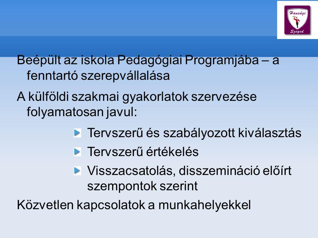 Beépült az iskola Pedagógiai Programjába – a fenntartó szerepvállalása A külföldi szakmai gyakorlatok szervezése folyamatosan javul: Tervszerű és szabályozott kiválasztás Tervszerű értékelés Visszacsatolás, disszemináció előírt szempontok szerint Közvetlen kapcsolatok a munkahelyekkel