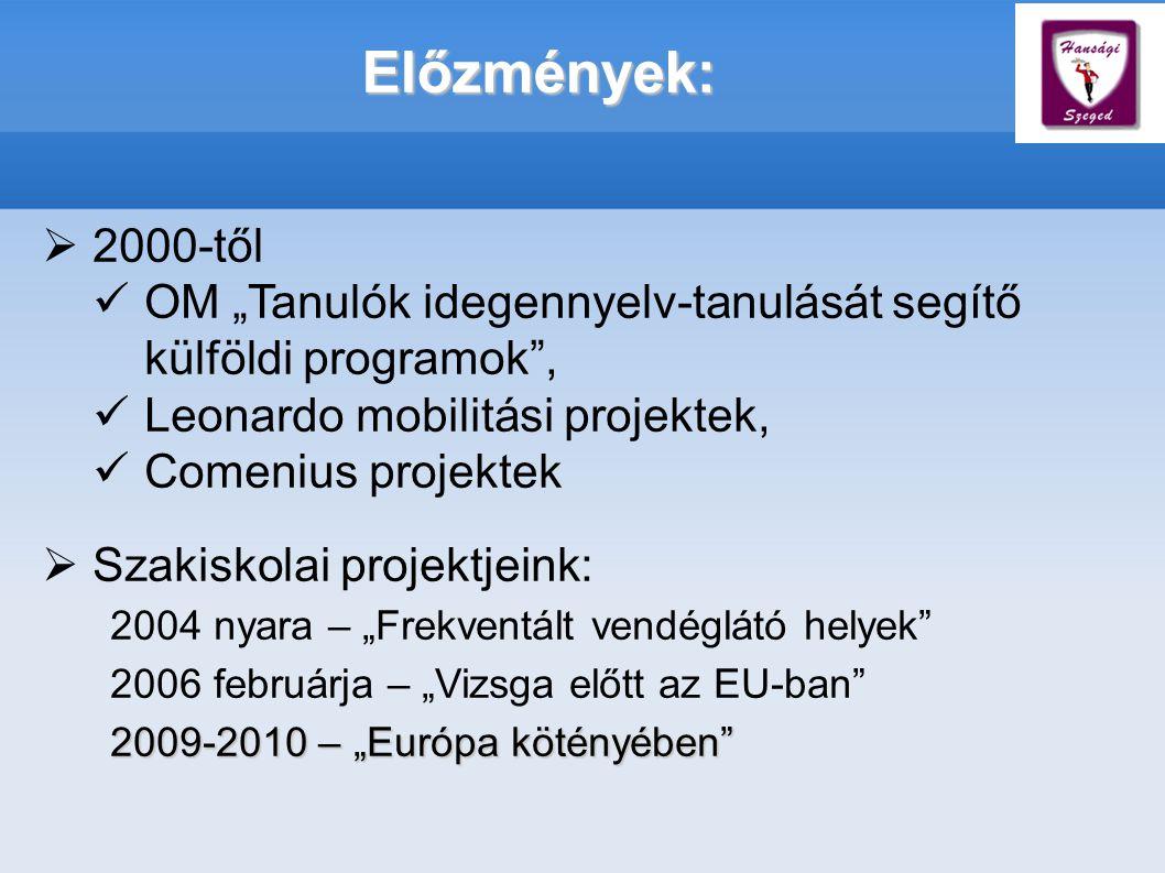 """ 2000-től OM """"Tanulók idegennyelv-tanulását segítő külföldi programok , Leonardo mobilitási projektek, Comenius projektek  Szakiskolai projektjeink: 2004 nyara – """"Frekventált vendéglátó helyek 2006 februárja – """"Vizsga előtt az EU-ban 2009-2010 – """"Európa kötényében 2009-2010 – """"Európa kötényében Előzmények:"""