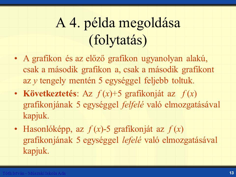 Tóth István – Műszaki Iskola Ada 13 A 4. példa megoldása (folytatás) A grafikon és az előző grafikon ugyanolyan alakú, csak a második grafikon a, csak