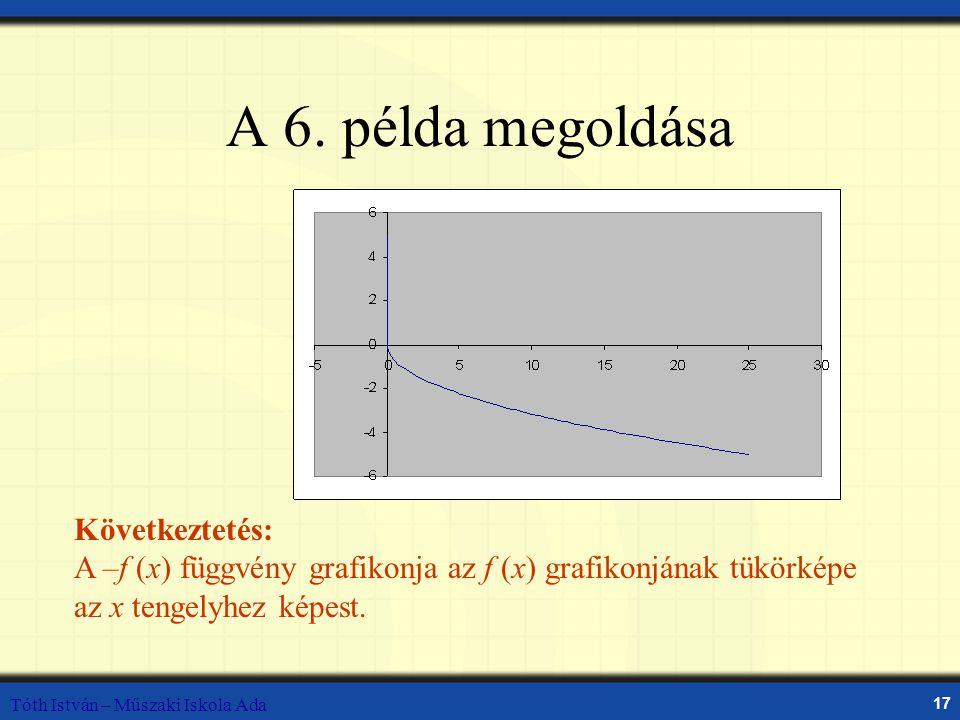 Tóth István – Műszaki Iskola Ada 17 A 6. példa megoldása Következtetés: A –f (x) függvény grafikonja az f (x) grafikonjának tükörképe az x tengelyhez