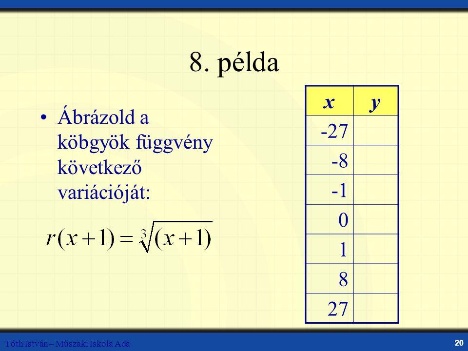 Tóth István – Műszaki Iskola Ada 20 8. példa Ábrázold a köbgyök függvény következő variációját: xy -27 -8 0 1 8 27