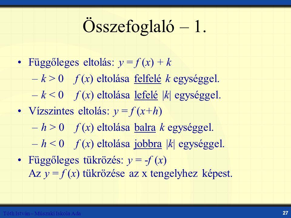 Tóth István – Műszaki Iskola Ada 27 Összefoglaló – 1. Függőleges eltolás: y = f (x) + k –k > 0 f (x) eltolása felfelé k egységgel. –k < 0 f (x) eltolá
