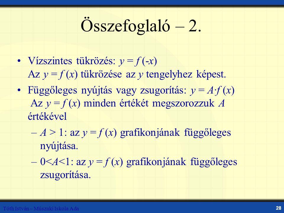 Tóth István – Műszaki Iskola Ada 28 Összefoglaló – 2. Vízszintes tükrözés: y = f (-x) Az y = f (x) tükrözése az y tengelyhez képest. Függőleges nyújtá