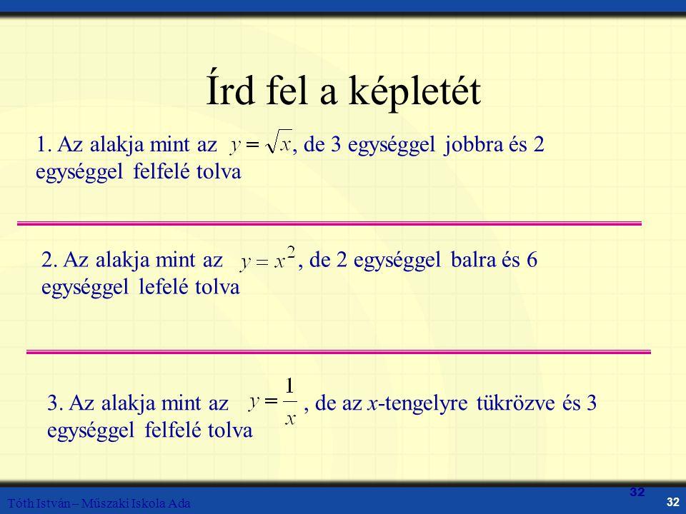 Tóth István – Műszaki Iskola Ada 32 Írd fel a képletét 1. Az alakja mint az, de 3 egységgel jobbra és 2 egységgel felfelé tolva 2. Az alakja mint az,