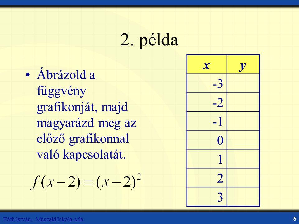 Tóth István – Műszaki Iskola Ada 5 2. példa Ábrázold a függvény grafikonját, majd magyarázd meg az előző grafikonnal való kapcsolatát. xy -3 -2 0 1 2