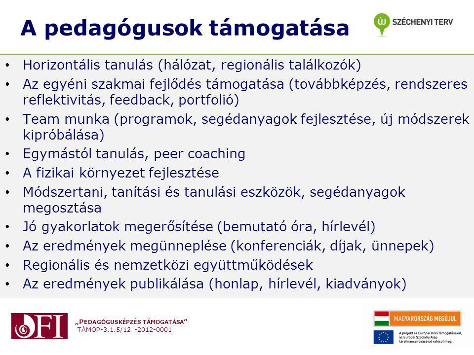 """""""P EDAGÓGUSKÉPZÉS TÁMOGATÁSA """" TÁMOP-3.1.5/12 -2012-0001 A pedagógusok támogatása Horizontális tanulás (hálózat, regionális találkozók) Az egyéni szak"""
