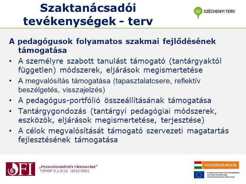 """""""P EDAGÓGUSKÉPZÉS TÁMOGATÁSA """" TÁMOP-3.1.5/12 -2012-0001 Szaktanácsadói tevékenységek - terv A pedagógusok folyamatos szakmai fejlődésének támogatása"""