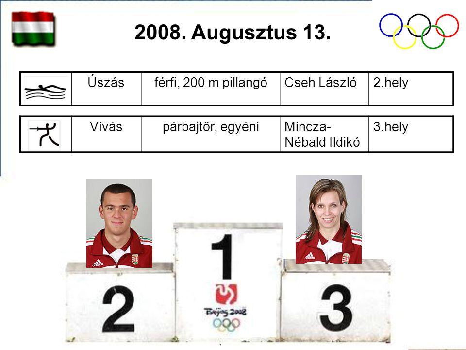Birkózáskötött fogás, 84 kgFodor Zoltán2.hely 2008. Augusztus 14