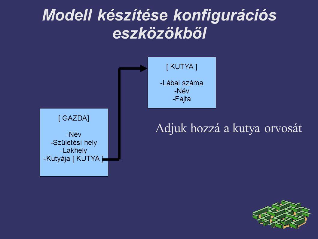 Modell készítése konfigurációs eszközökből Adjuk hozzá a kutya orvosát [ GAZDA] -Név -Születési hely -Lakhely -Kutyája [ KUTYA ] [ KUTYA ] -Lábai száma -Név -Fajta