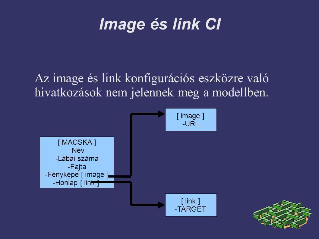 Image és link CI Az image és link konfigurációs eszközre való hivatkozások nem jelennek meg a modellben.