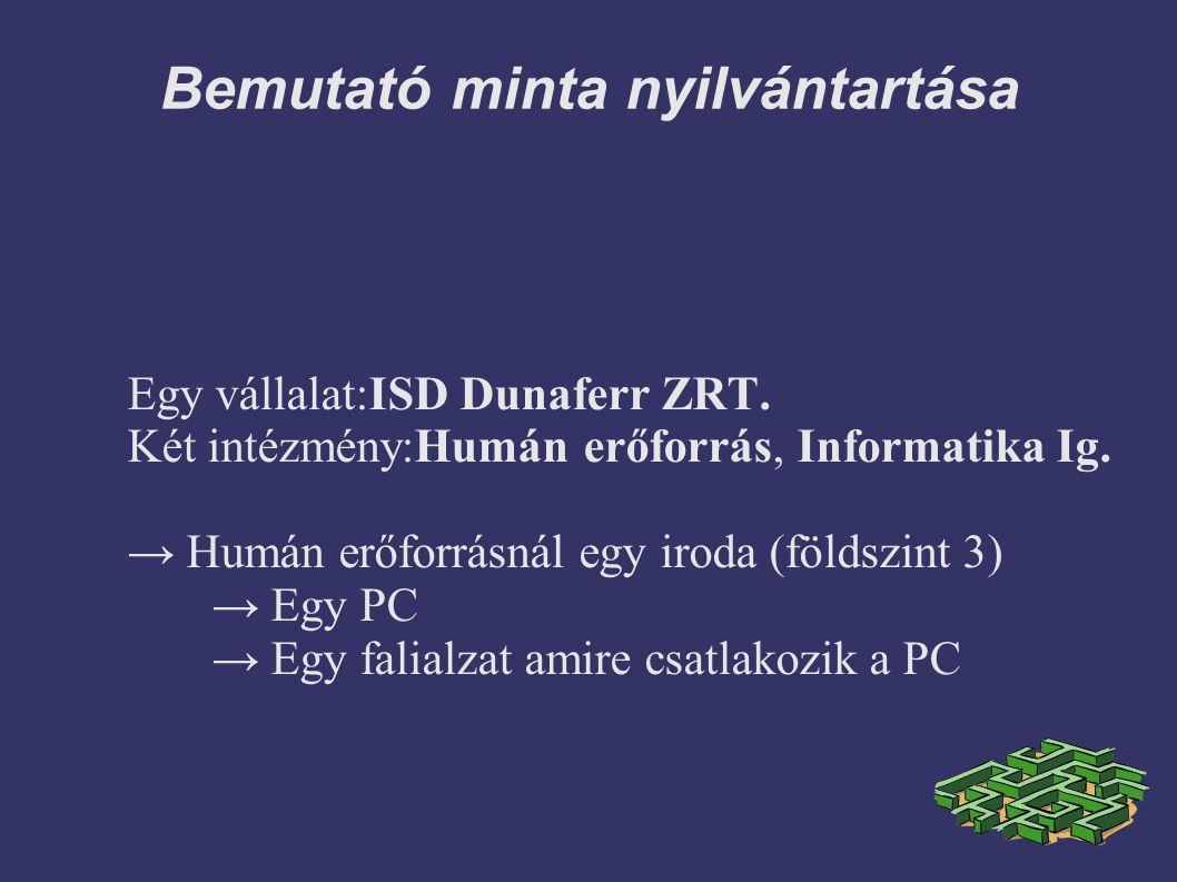 Bemutató minta nyilvántartása Egy vállalat:ISD Dunaferr ZRT.