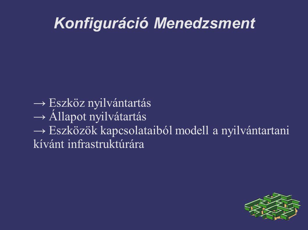Konfiguráció Menedzsment → Eszköz nyilvántartás → Állapot nyilvátartás → Eszközök kapcsolataiból modell a nyilvántartani kívánt infrastruktúrára