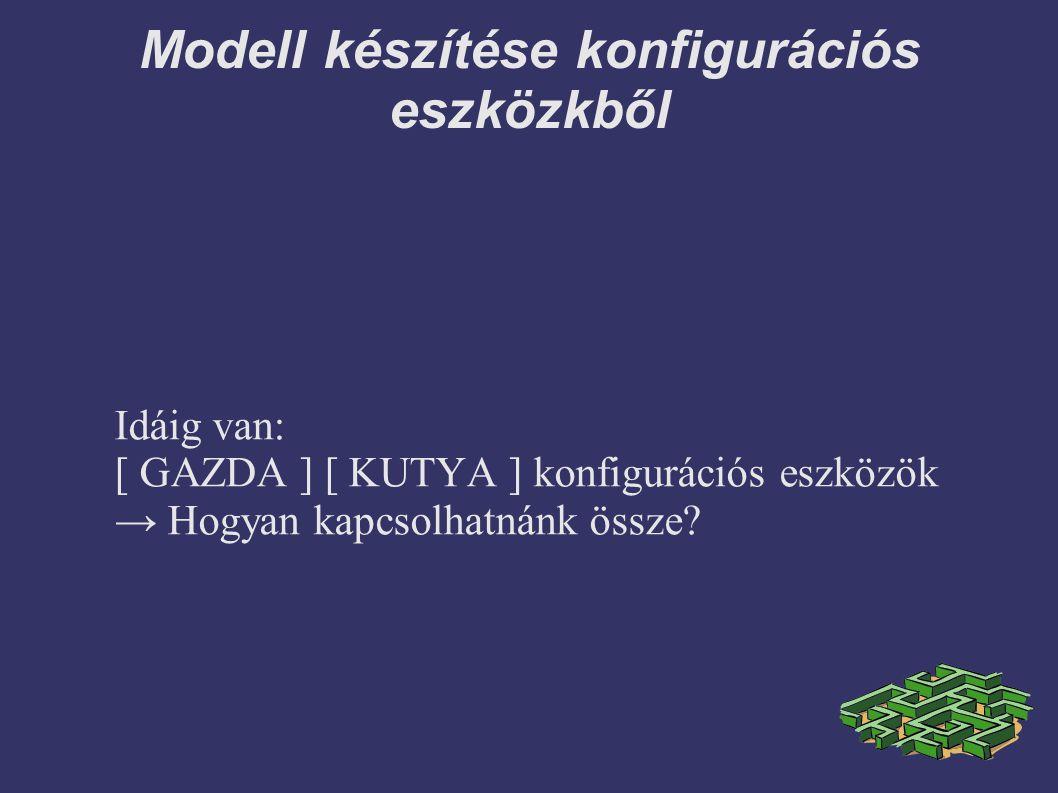 Modell készítése konfigurációs eszközkből Idáig van: [ GAZDA ] [ KUTYA ] konfigurációs eszközök → Hogyan kapcsolhatnánk össze?