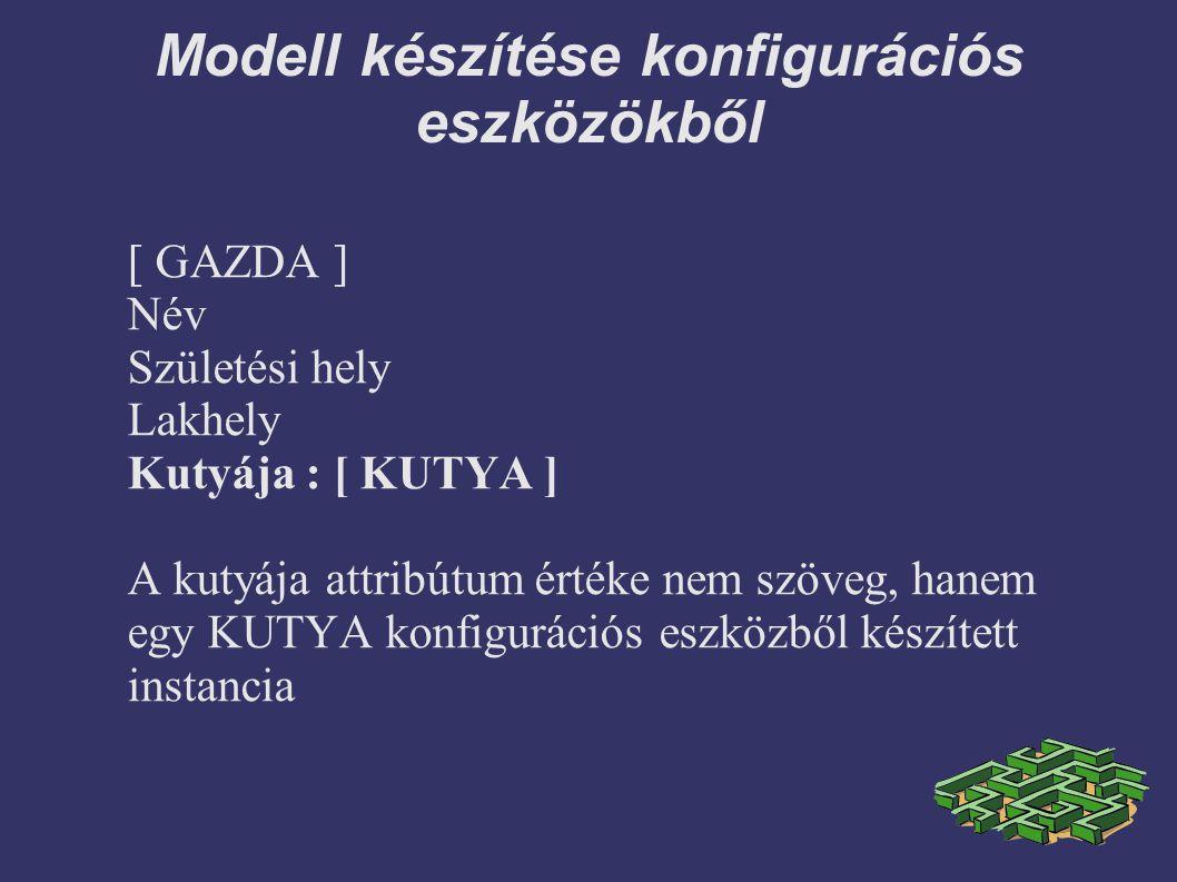 Modell készítése konfigurációs eszközökből [ GAZDA ] Név Születési hely Lakhely Kutyája : [ KUTYA ] A kutyája attribútum értéke nem szöveg, hanem egy KUTYA konfigurációs eszközből készített instancia