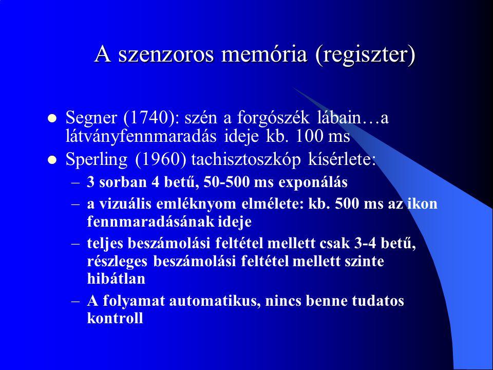 A szenzoros memória (regiszter) Segner (1740): szén a forgószék lábain…a látványfennmaradás ideje kb. 100 ms Sperling (1960) tachisztoszkóp kísérlete: