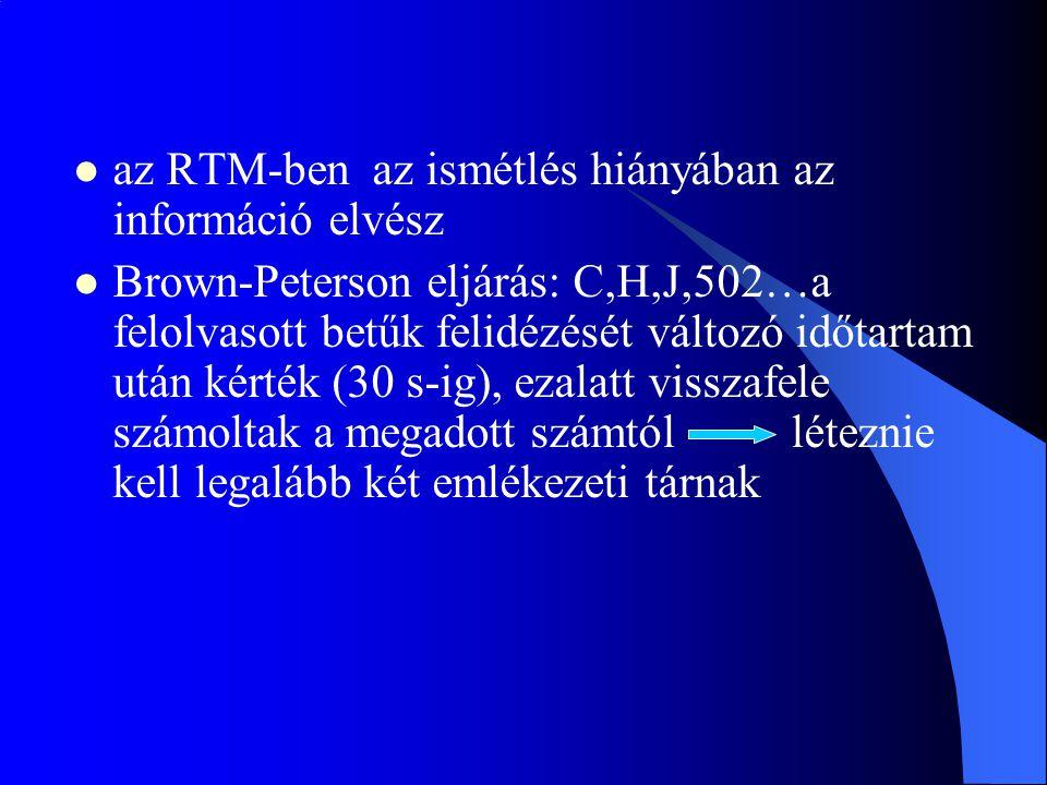 az RTM-ben az ismétlés hiányában az információ elvész Brown-Peterson eljárás: C,H,J,502…a felolvasott betűk felidézését változó időtartam után kérték