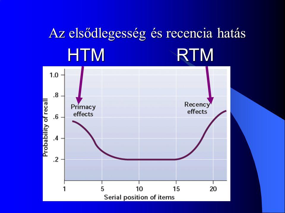 Az elsődlegesség és recencia hatás RTMHTM
