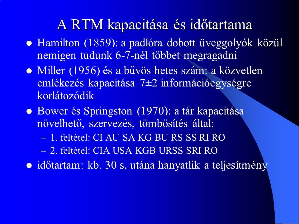 A RTM kapacitása és időtartama Hamilton (1859): a padlóra dobott üveggolyók közül nemigen tudunk 6-7-nél többet megragadni Miller (1956) és a bűvös he