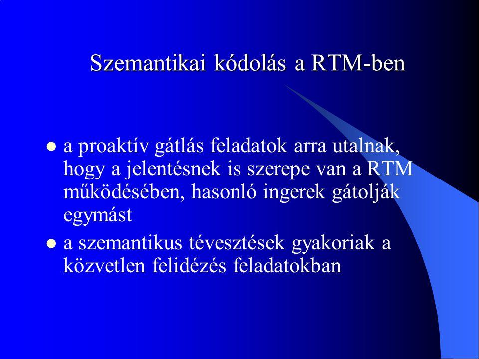 Szemantikai kódolás a RTM-ben a proaktív gátlás feladatok arra utalnak, hogy a jelentésnek is szerepe van a RTM működésében, hasonló ingerek gátolják