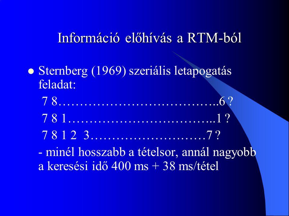 Információ előhívás a RTM-ból Sternberg (1969) szeriális letapogatás feladat: 7 8………………………………..6 ? 7 8 1……………………………..1 ? 7 8 1 2 3………………………7 ? - minél