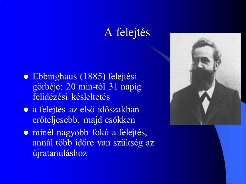 A felejtés Ebbinghaus (1885) felejtési görbéje: 20 min-tól 31 napig felidézési késleltetés a felejtés az első időszakban erőteljesebb, majd csökken mi