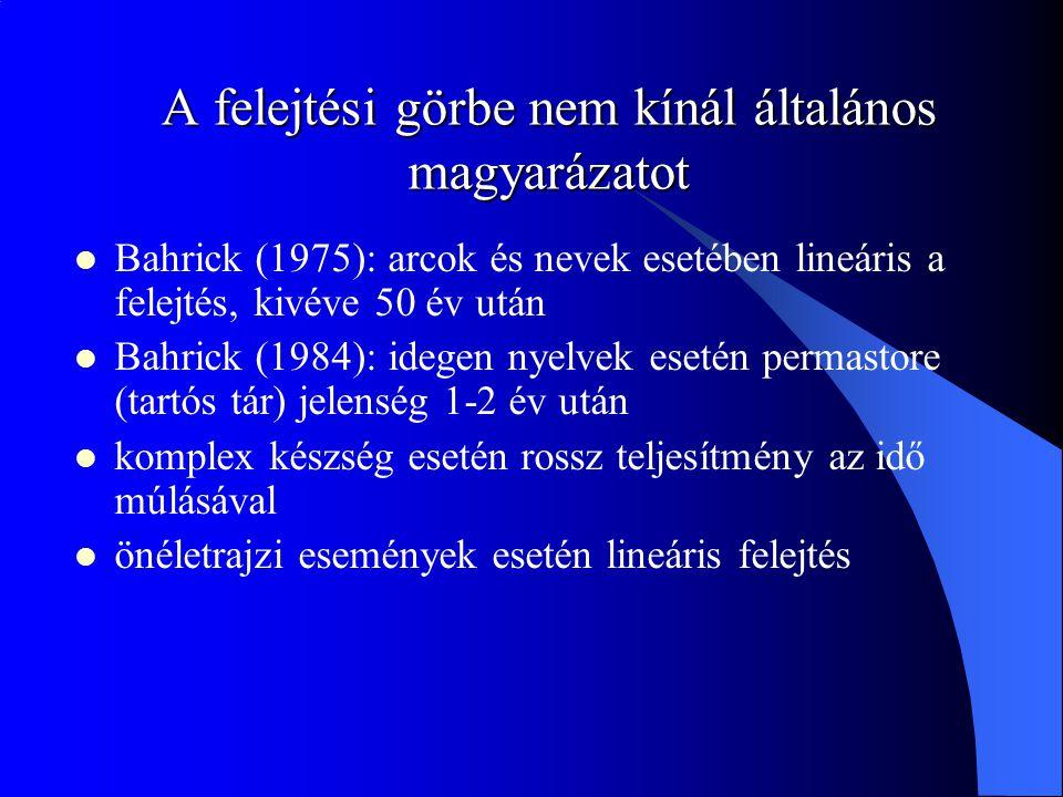 A felejtési görbe nem kínál általános magyarázatot Bahrick (1975): arcok és nevek esetében lineáris a felejtés, kivéve 50 év után Bahrick (1984): ideg