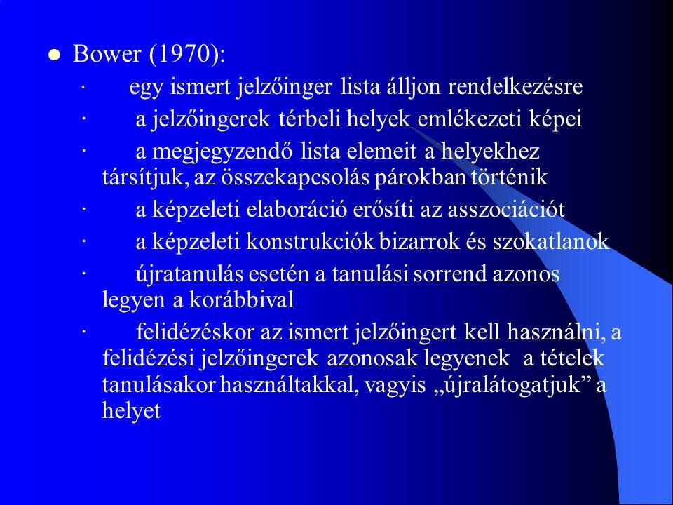 Bower (1970): · egy ismert jelzőinger lista álljon rendelkezésre · a jelzőingerek térbeli helyek emlékezeti képei · a megjegyzendő lista elemeit a hel