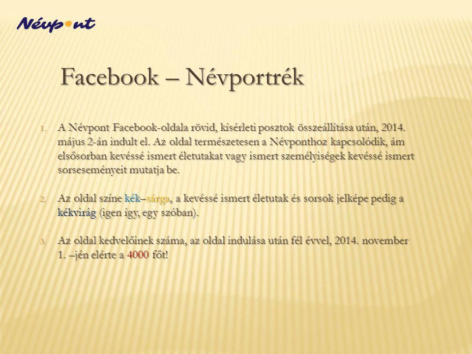 1. A Névpont Facebook-oldala rövid, kísérleti posztok összeállítása után, 2014. május 2-án indult el. Az oldal természetesen a Névponthoz kapcsolódik,