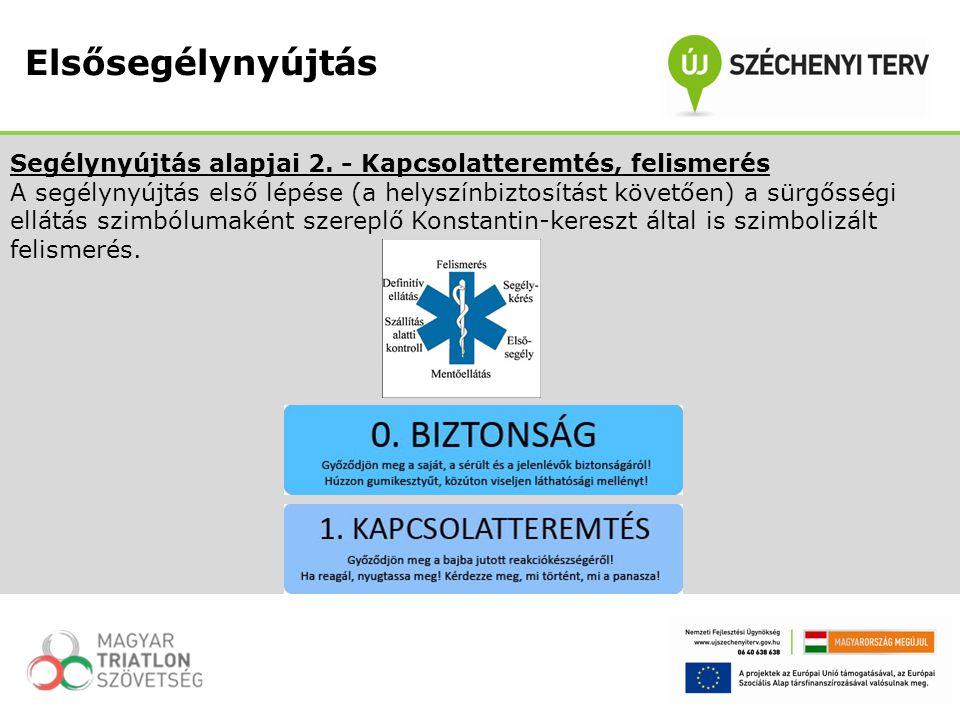 Segélynyújtás alapjai 2. - Kapcsolatteremtés, felismerés A segélynyújtás első lépése (a helyszínbiztosítást követően) a sürgősségi ellátás szimbólumak