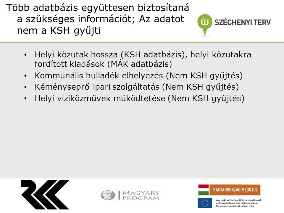 Helyi közutak hossza (KSH adatbázis), helyi közutakra fordított kiadások (MÁK adatbázis) Kommunális hulladék elhelyezés (Nem KSH gyűjtés) Kéményseprő-