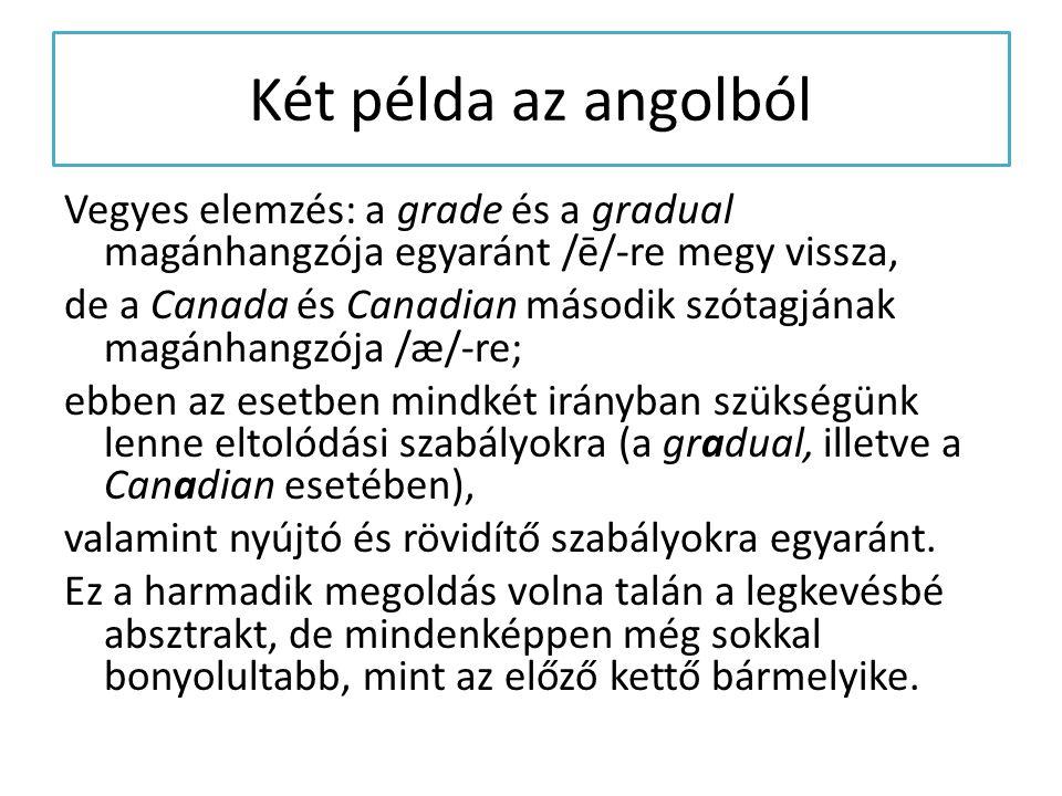 Két példa az angolból Vegyes elemzés: a grade és a gradual magánhangzója egyaránt /ē/-re megy vissza, de a Canada és Canadian második szótagjának magá