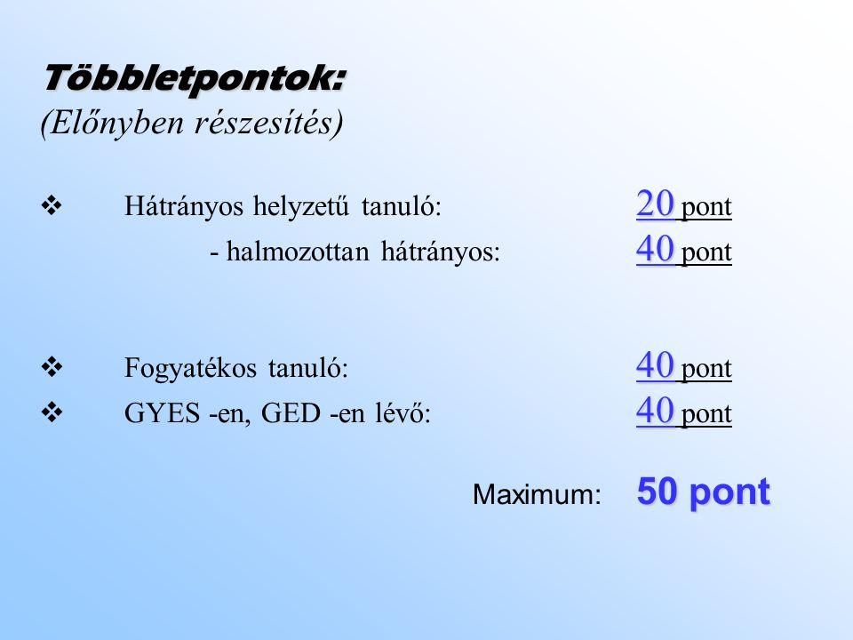 Többletpontok: (Előnyben részesítés) HHátrányos helyzetű tanuló:20 pont - halmozottan hátrányos:40 pont FF ogyatékos tanuló:40 pont GG YES -en, GED -en lévő:40 pont M aximum:50 pont