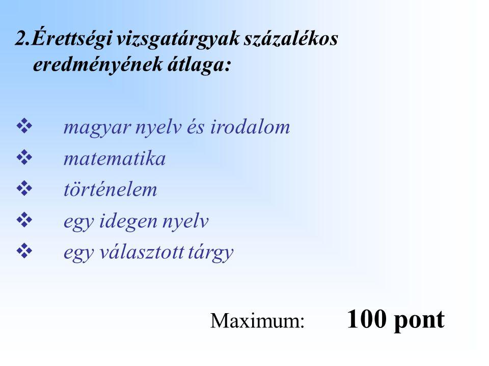 2.Érettségi vizsgatárgyak százalékos eredményének átlaga: mm agyar nyelv és irodalom mm atematika tt örténelem ee gy idegen nyelv ee gy választott tárgy Maximum: 00 pont