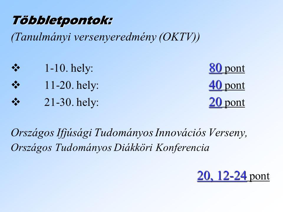 Többletpontok: (Tanulmányi versenyeredmény (OKTV)) 11 -10.