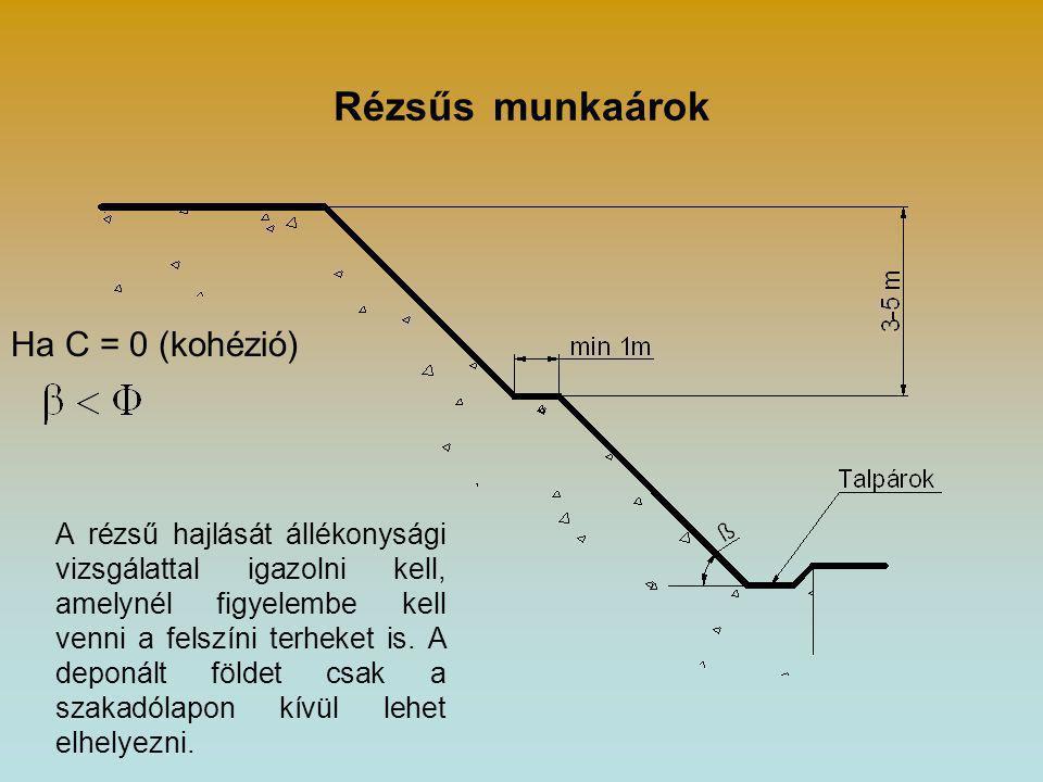 Rézsűs munkaárok Ha C = 0 (kohézió) A rézsű hajlását állékonysági vizsgálattal igazolni kell, amelynél figyelembe kell venni a felszíni terheket is.