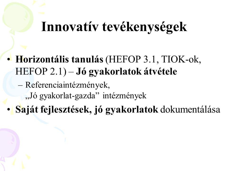 """Innovatív tevékenységek Horizontális tanulás (HEFOP 3.1, TIOK-ok, HEFOP 2.1) – Jó gyakorlatok átvétele –Referenciaintézmények, """"Jó gyakorlat-gazda intézmények Saját fejlesztések, jó gyakorlatok dokumentálása"""