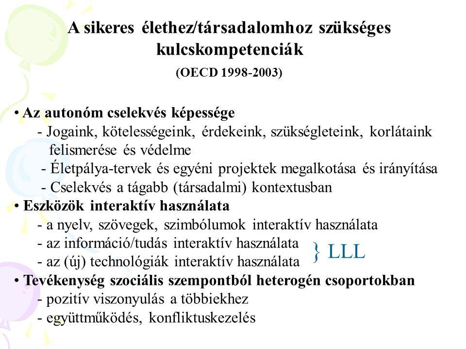 A sikeres élethez/társadalomhoz szükséges kulcskompetenciák (OECD 1998-2003) Az autonóm cselekvés képessége - Jogaink, kötelességeink, érdekeink, szükségleteink, korlátaink felismerése és védelme - Életpálya-tervek és egyéni projektek megalkotása és irányítása - Cselekvés a tágabb (társadalmi) kontextusban Eszközök interaktív használata - a nyelv, szövegek, szimbólumok interaktív használata - az információ/tudás interaktív használata - az (új) technológiák interaktív használata Tevékenység szociális szempontból heterogén csoportokban - pozitív viszonyulás a többiekhez - együttműködés, konfliktuskezelés } LLL
